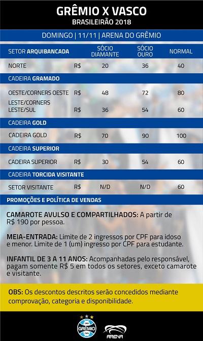 Arena abre venda de ingressos para Grêmio e Vasco nesta terça-feira ... 34b4f7effaf48